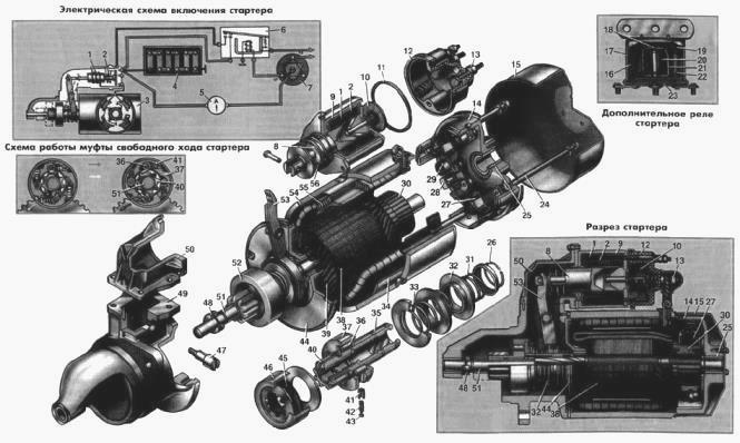 двигателем ГАЗ-51, ГАЗ-52